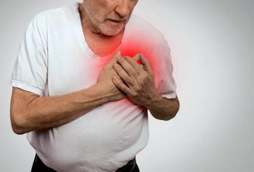 симптомы поражения сердца